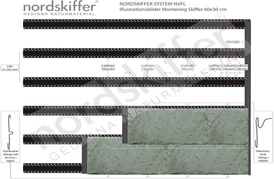 NORDSKIFFER SYSTEM NVFL_60x30_enkeltŠckning_1